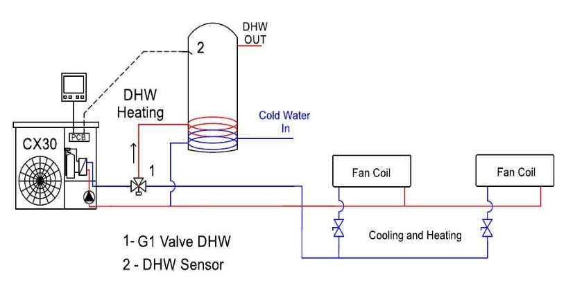 heat pump water heating diagram with hydronic heat pump chiller
