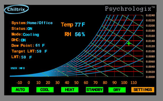 heat pump chiller controller main screen- psychrologix