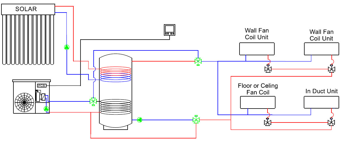 Diagram of solar integrated chiller heat pump